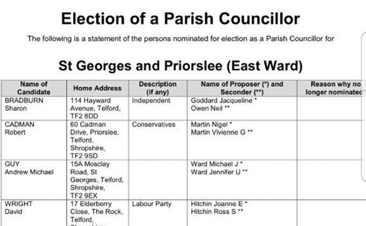 David Wright in New Election Bid
